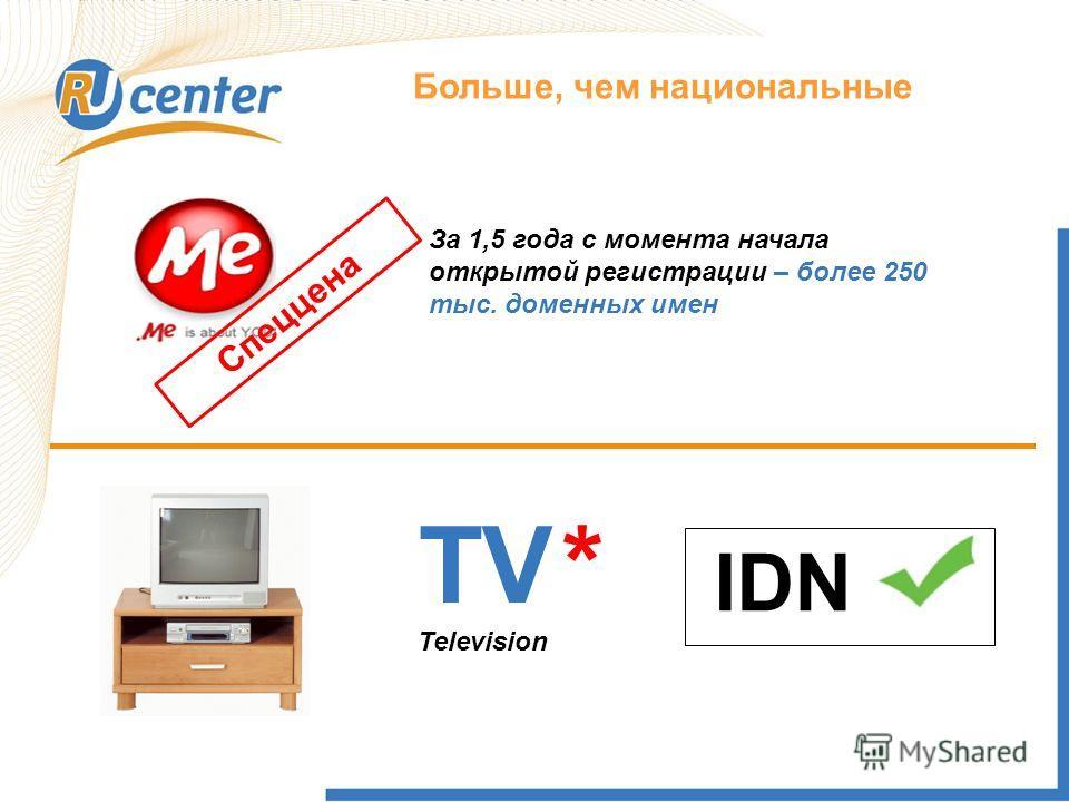 Как работает домен TEL? Больше, чем национальные TV* IDN Television За 1,5 года с момента начала открытой регистрации – более 250 тыс. доменных имен Спеццена