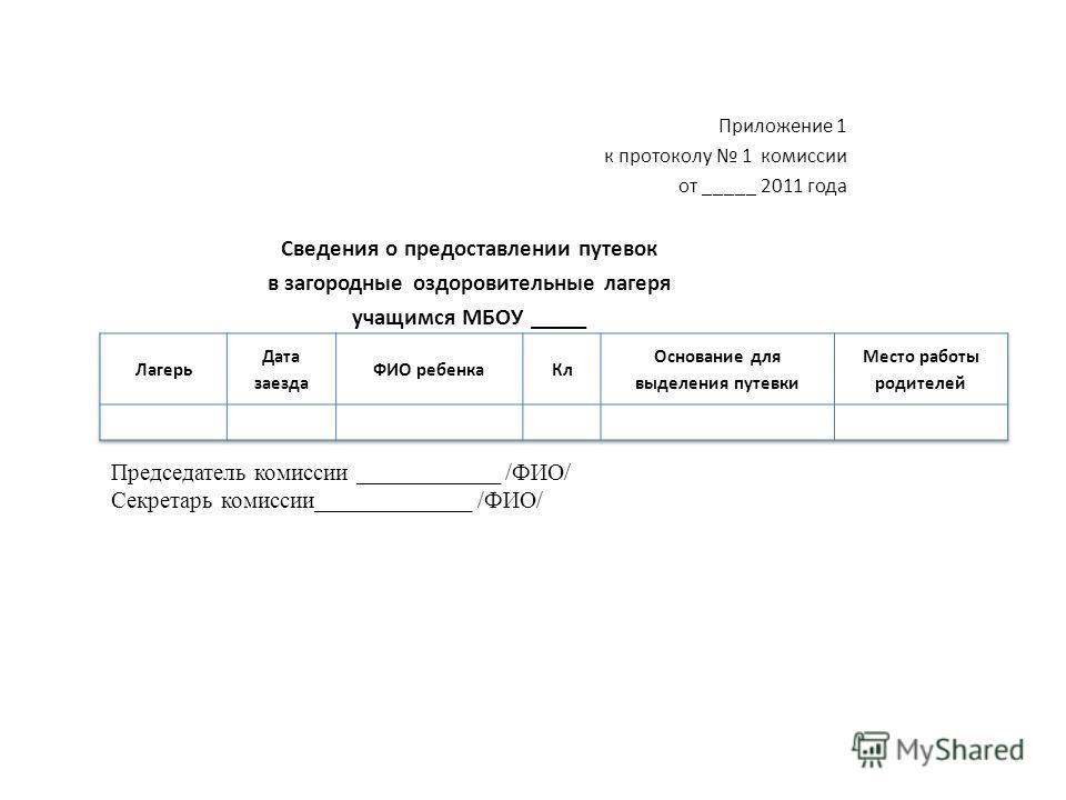 Приложение 1 к протоколу 1 комиссии от _____ 2011 года Сведения о предоставлении путевок в загородные оздоровительные лагеря учащимся МБОУ _____ Председатель комиссии ____________ /ФИО/ Секретарь комиссии_____________ /ФИО/
