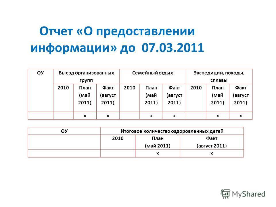 Отчет «О предоставлении информации» до 07.03.2011