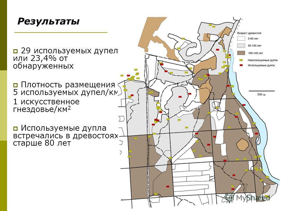 Результаты 29 используемых дупел, или 23,4% от обнаруженных Плотность размещения 5 используемых дупел/км 2 1 искусственное гнездовье/км 2 Используемые дупла встречались в древостоях старше 80 лет