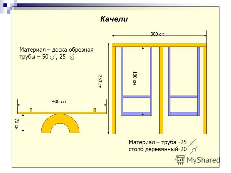 Качели 300 см 250 см 180 см Материал – труба -25 столб деревянный-20 400 см 70 см Материал – доска обрезная трубы – 50, 25