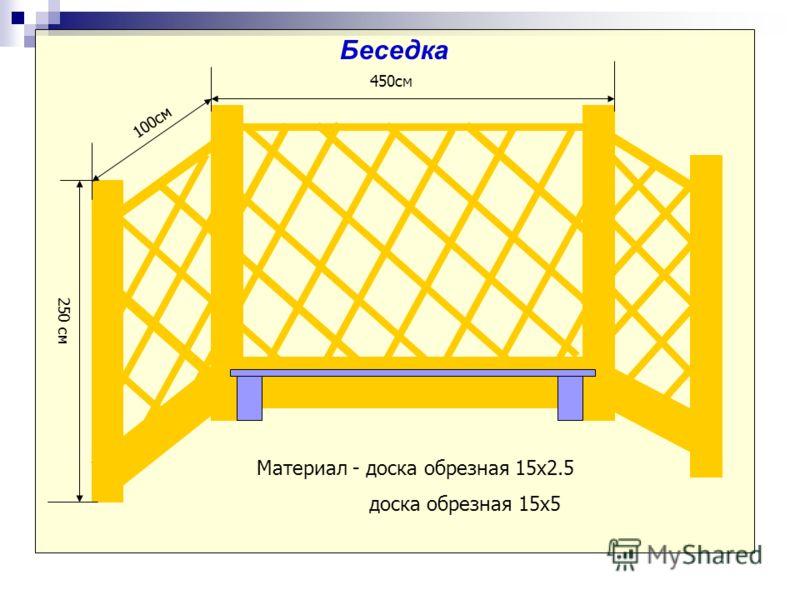 Беседка 450см 100см 250 см Материал - доска обрезная 15х2.5 доска обрезная 15х5