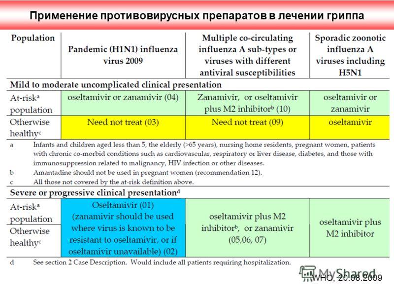 WHO, 20.08.2009 Применение противовирусных препаратов в лечении гриппа