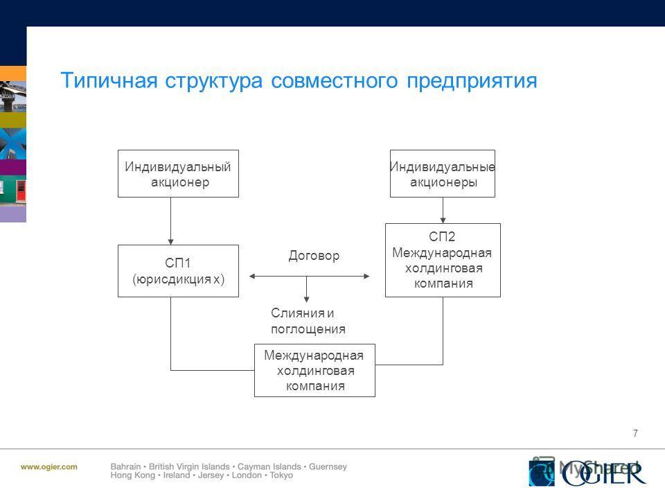 7 Типичная структура совместного предприятия Индивидуальный акционер Индивидуальные акционеры СП1 (юрисдикция x) СП2 Международная холдинговая компания Международная холдинговая компания Слияния и поглощения Договор