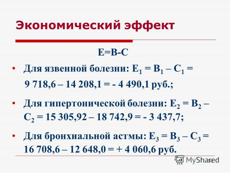 30 Экономический эффект Е=В-С Для язвенной болезни: Е 1 = В 1 – С 1 = 9 718,6 – 14 208,1 = - 4 490,1 руб.; Для гипертонической болезни: Е 2 = В 2 – С