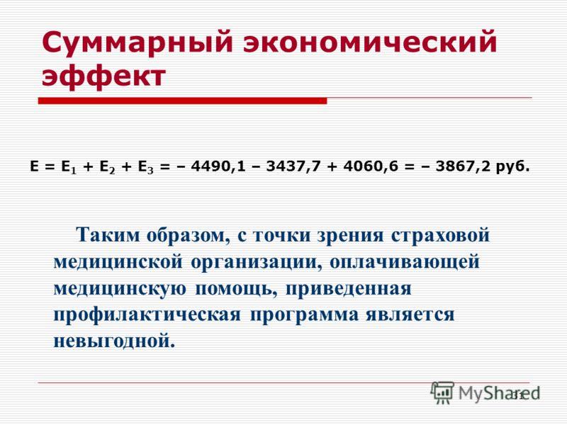 31 Суммарный экономический эффект Е = Е 1 + Е 2 + Е 3 = – 4490,1 – 3437,7 + 4060,6 = – 3867,2 руб. Таким образом, с точки зрения страховой медицинской организации, оплачивающей медицинскую помощь, приведенная профилактическая программа является невыг