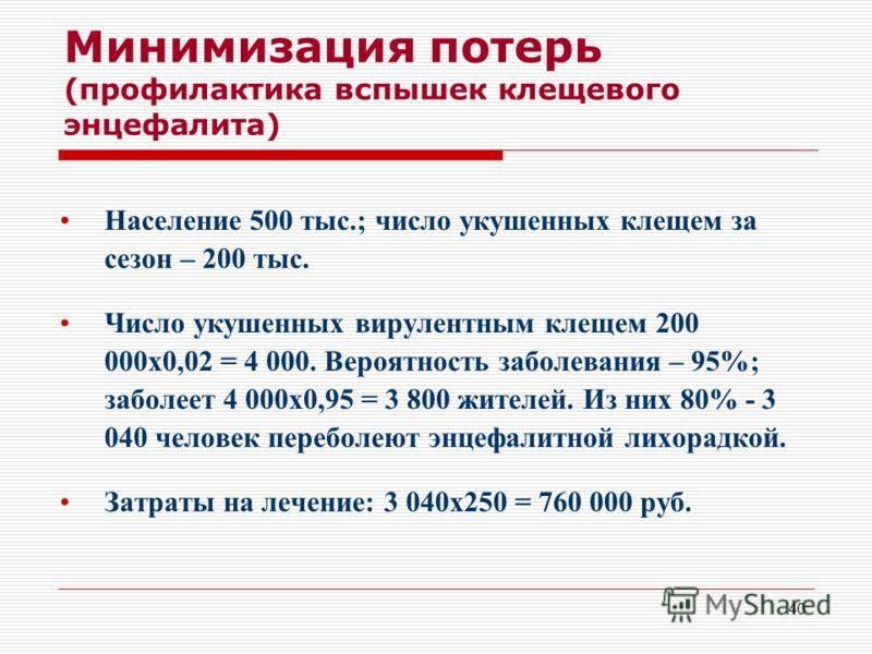 40 Минимизация потерь (профилактика вспышек клещевого энцефалита) Население 500 тыс.; число укушенных клещем за сезон – 200 тыс. Число укушенных вирул