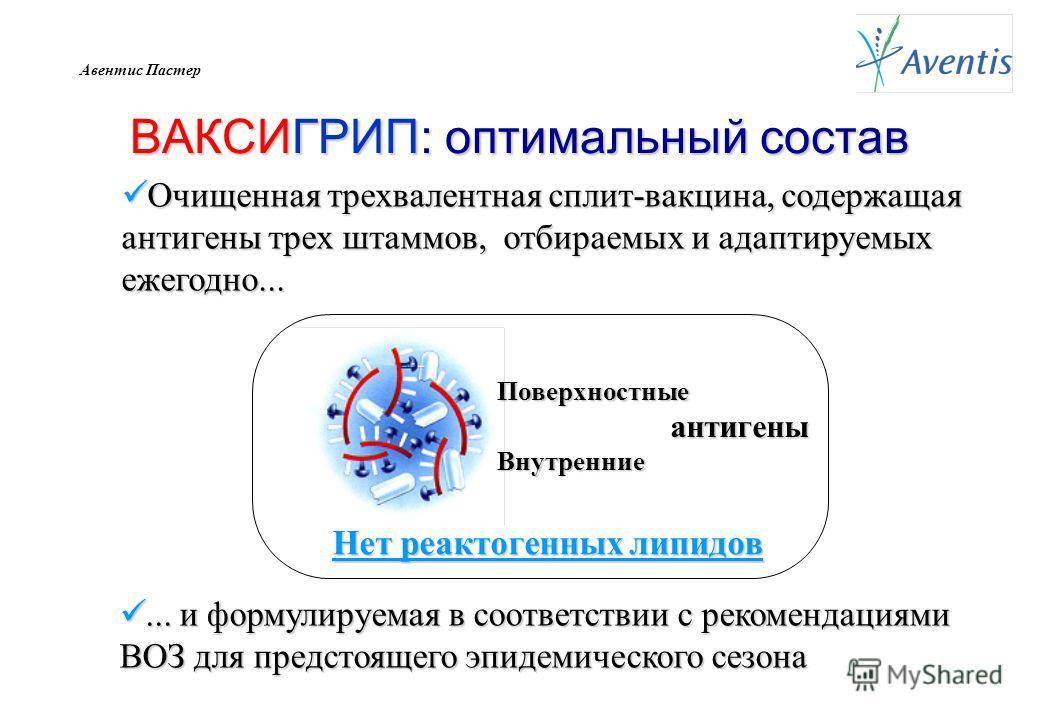Авентис Пастер ВАКСИГРИП: оптимальный состав Очищенная трехвалентная сплит-вакцина, содержащая антигены трех штаммов, отбираемых и адаптируемых ежегодно... Очищенная трехвалентная сплит-вакцина, содержащая антигены трех штаммов, отбираемых и адаптиру