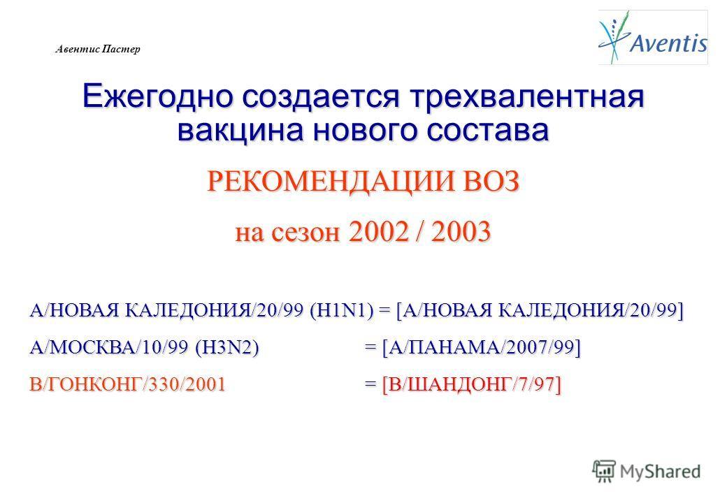 Авентис Пастер Ежегодно создается трехвалентная вакцина нового состава А/НОВАЯ КАЛЕДОНИЯ/20/99 (H1N1) = [А/НОВАЯ КАЛЕДОНИЯ/20/99] A/МОСКВА/10/99 (H3N2)= [А/ПАНАМА/2007/99] B/ГОНКОНГ/330/2001= [В/ШАНДОНГ/7/97] РЕКОМЕНДАЦИИ ВОЗ на сезон 2002 / 2003