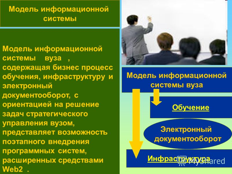 Модель информационной системы Модель информационной системы вуза, содержащая бизнес процесс обучения, инфраструктуру и электронный документооборот, с ориентацией на решение задач стратегического управления вузом, представляет возможность поэтапного в