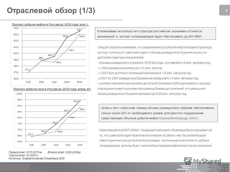 © Апрель 2010 6 Отраслевой обзор (1/3) В ближайшие несколько лет структура российской экономики останется неизменной и экспорт углеводородов будет обеспечивать до 20% ВВП. Первый этап: 2013-2015 гг Второй этап: 2020-2022гг Третий этап: до 2030 г Исто