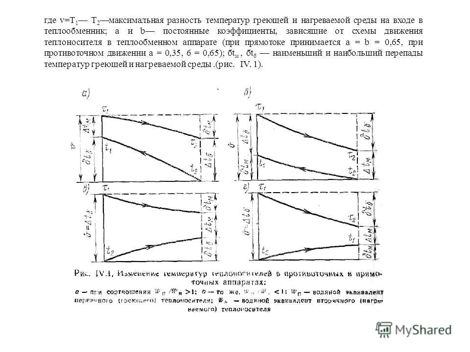 где v=T 1 T 2 максимальная разность температур греющей и нагреваемой среды на входе в теплообменник; a и b постоянные коэффициенты, зависящие от схемы движения теплоносителя в теплообменном аппарате (при прямотоке принимается а = b = 0,65, при против