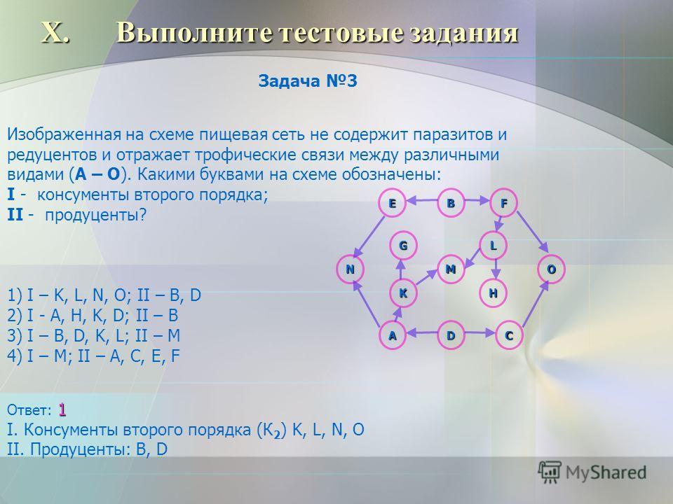 X.Выполните тестовые задания Изображенная на схеме пищевая сеть не содержит паразитов и редуцентов и отражает трофические связи между различными видами (А – О). Какими буквами на схеме обозначены: I - консументы второго порядка; II - продуценты? 1) I