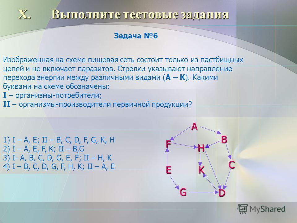 X.Выполните тестовые задания Изображенная на схеме пищевая сеть состоит только из пастбищных цепей и не включает паразитов. Стрелки указывают направление перехода энергии между различными видами (А – К). Какими буквами на схеме обозначены: I – органи