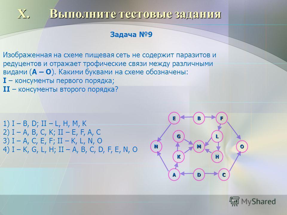 X.Выполните тестовые задания Изображенная на схеме пищевая сеть не содержит паразитов и редуцентов и отражает трофические связи между различными видами (А – О). Какими буквами на схеме обозначены: I – консументы первого порядка; II – консументы второ