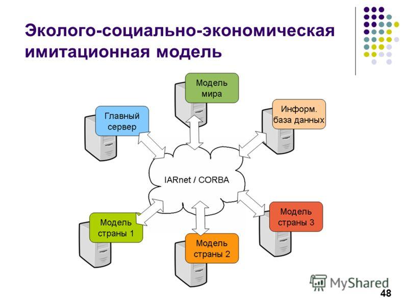 48 Эколого-социально-экономическая имитационная модель
