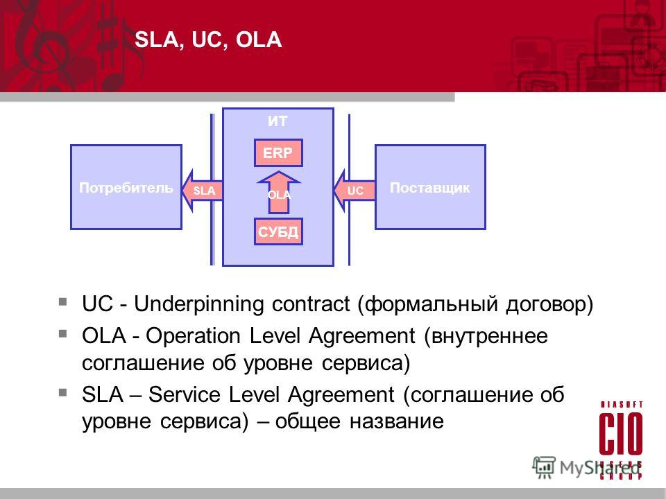 SLA, UC, OLA UC - Underpinning contract (формальный договор) OLA - Operation Level Agreement (внутреннее соглашение об уровне сервиса) SLA – Service Level Agreement (соглашение об уровне сервиса) – общее название ПотребительПоставщик ИТ ERP СУБД OLA