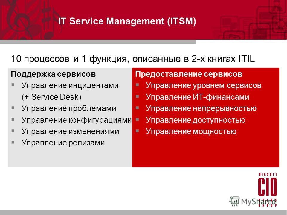 IT Service Management (ITSM) Поддержка сервисов Управление инцидентами (+ Service Desk) Управление проблемами Управление конфигурациями Управление изменениями Управление релизами Предоставление сервисов Управление уровнем сервисов Управление ИТ-финан