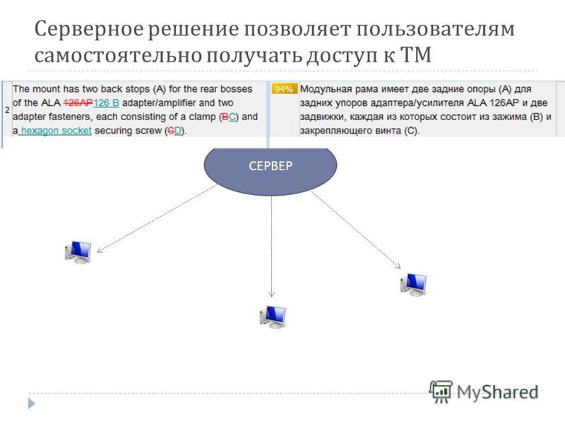 Серверное решение позволяет пользователям самостоятельно получать доступ к ТМ СЕРВЕР