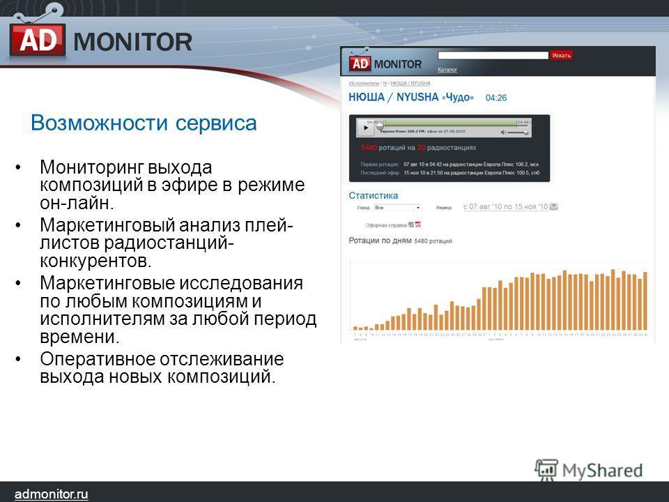 admonitor.ru Возможности сервиса Мониторинг выхода композиций в эфире в режиме он-лайн. Маркетинговый анализ плей- листов радиостанций- конкурентов. Маркетинговые исследования по любым композициям и исполнителям за любой период времени. Оперативное о