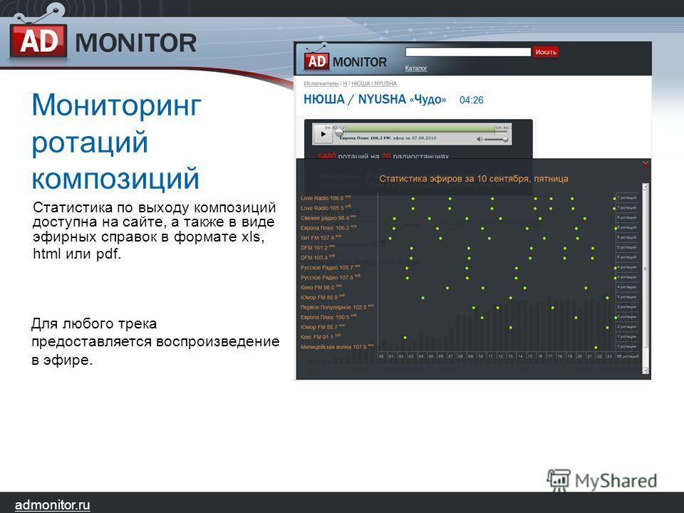 admonitor.ru Мониторинг ротаций композиций Статистика по выходу композиций доступна на сайте, а также в виде эфирных справок в формате xls, html или pdf. Для любого трека предоставляется воспроизведение в эфире.