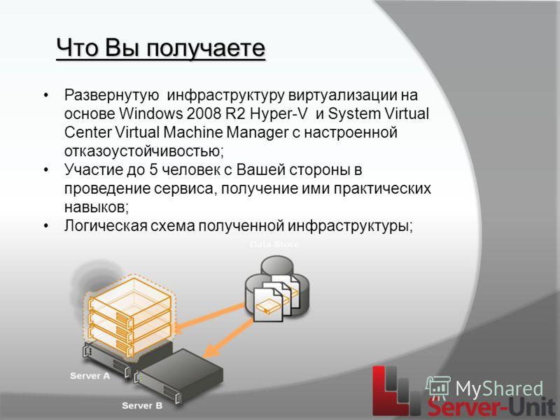 Что Вы получаете Развернутую инфраструктуру виртуализации на основе Windows 2008 R2 Hyper-V и System Virtual Center Virtual Machine Manager с настроенной отказоустойчивостью; Участие до 5 человек с Вашей стороны в проведение сервиса, получение ими пр
