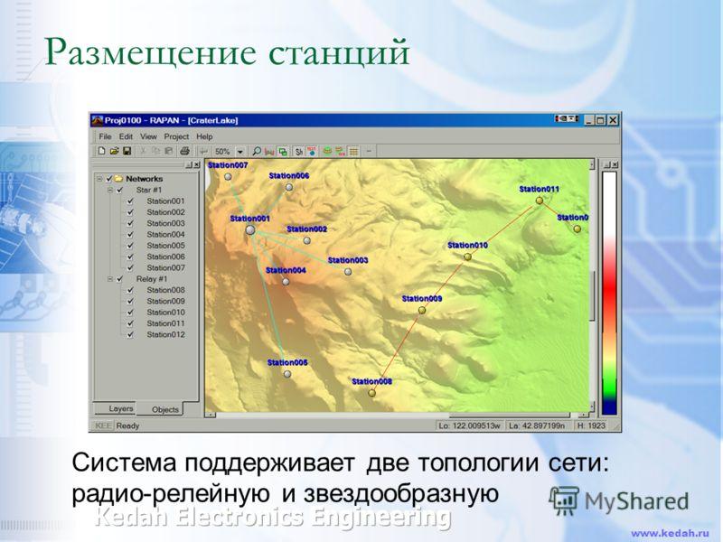 www.kedah.ru Размещение станций Система поддерживает две топологии сети: радио-релейную и звездообразную