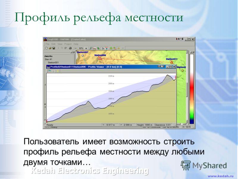 www.kedah.ru Профиль рельефа местности Пользователь имеет возможность строить профиль рельефа местности между любыми двумя точками…