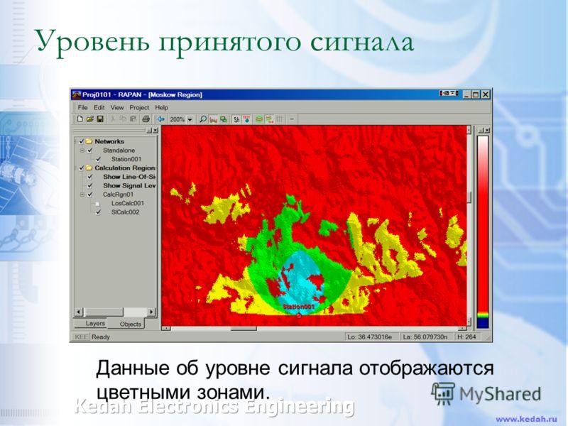 www.kedah.ru Уровень принятого сигнала Данные об уровне сигнала отображаются цветными зонами.