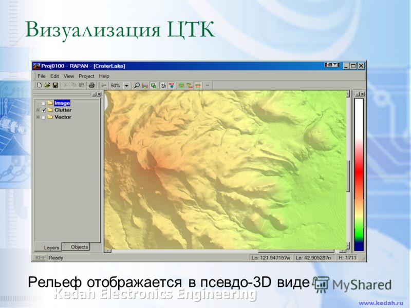 www.kedah.ru Визуализация ЦТК Рельеф отображается в псевдо-3D виде