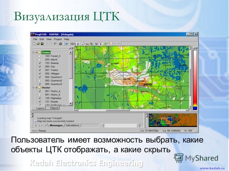 www.kedah.ru Визуализация ЦТК Пользователь имеет возможность выбрать, какие объекты ЦТК отображать, а какие скрыть
