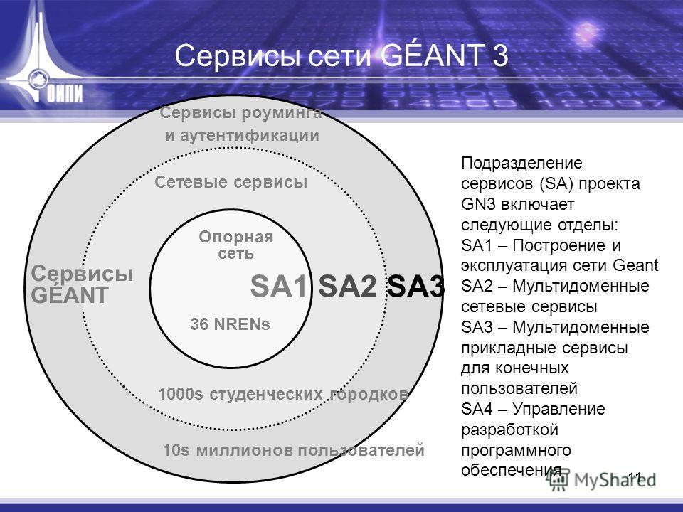 11 Опорная сеть SA1SA2SA3 36 NRENs 1000s студенческих городков 10s миллионов пользователей Сервисы роуминга и аутентификации Сетевые сервисы Сервисы GÉANT Подразделение сервисов (SA) проекта GN3 включает следующие отделы: SA1 – Построение и эксплуата