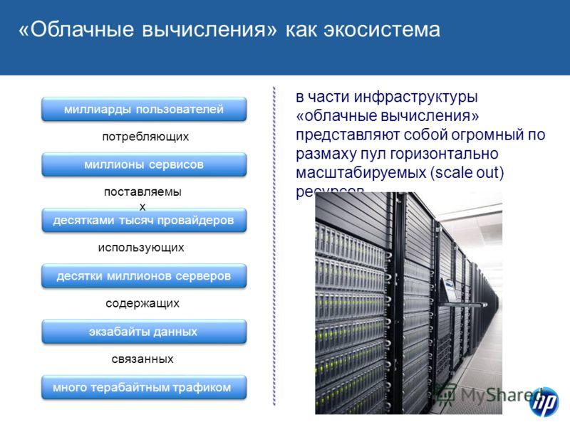 «Облачные вычисления» как экосистема миллиарды пользователей потребляющих миллионы сервисов десятки миллионов серверов использующих десятками тысяч провайдеров поставляемы х много терабайтным трафиком связанных экзабайты данных содержащих в части инф