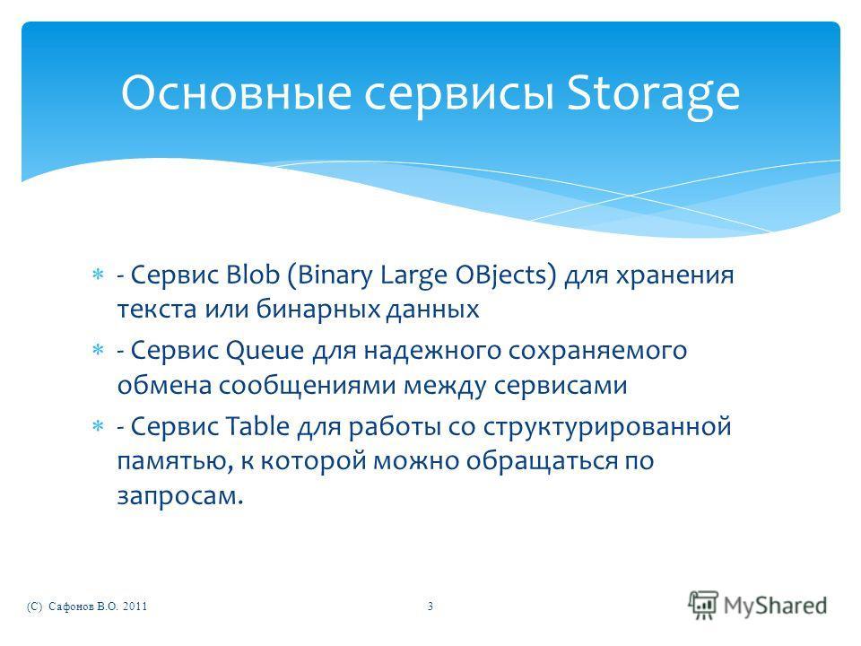 - Сервис Blob (Binary Large OBjects) для хранения текста или бинарных данных - Сервис Queue для надежного сохраняемого обмена сообщениями между сервисами - Сервис Table для работы со структурированной памятью, к которой можно обращаться по запросам.
