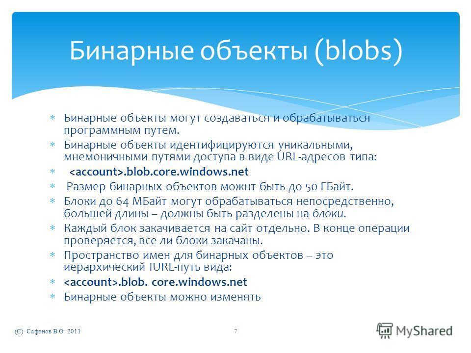 Бинарные объекты могут создаваться и обрабатываться программным путем. Бинарные объекты идентифицируются уникальными, мнемоничными путями доступа в виде URL-адресов типа:.blob.core.windows.net Размер бинарных объектов можнт быть до 50 ГБайт. Блоки до