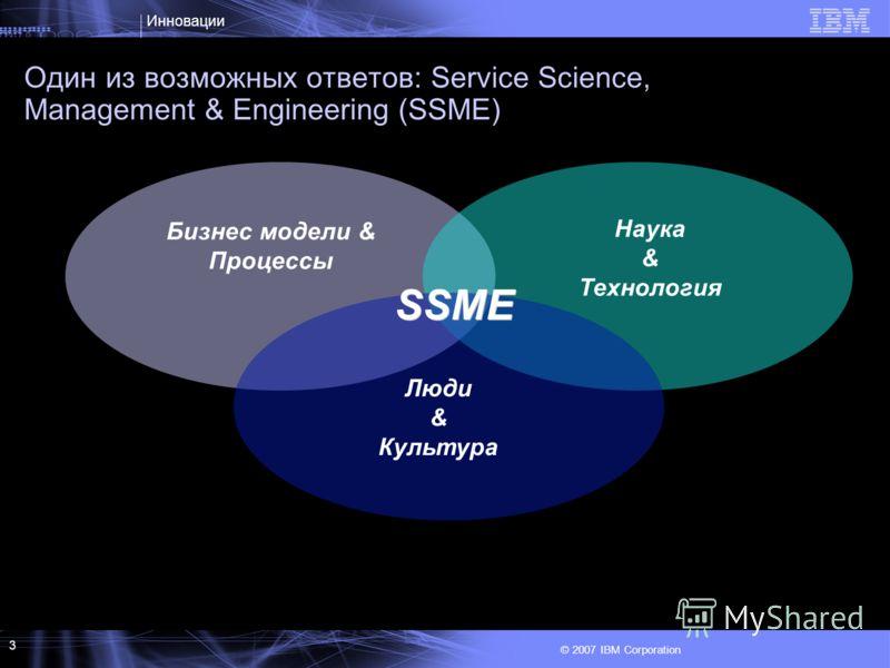 Инновации © 2007 IBM Corporation 3 Один из возможных ответов: Service Science, Management & Engineering (SSME) Бизнес модели & Процессы Наука & Технология Люди & Культура SSME