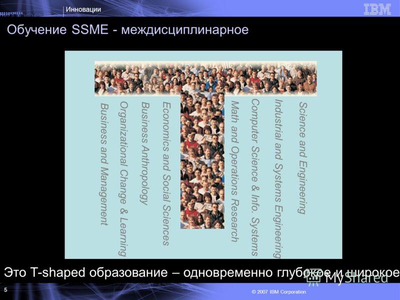 Инновации © 2007 IBM Corporation 5 Обучение SSME - междисциплинарное Это T-shaped образование – одновременно глубокое и широкое Business and Management Science and Engineering Economics and Social Sciences Math and Operations Research Computer Scienc