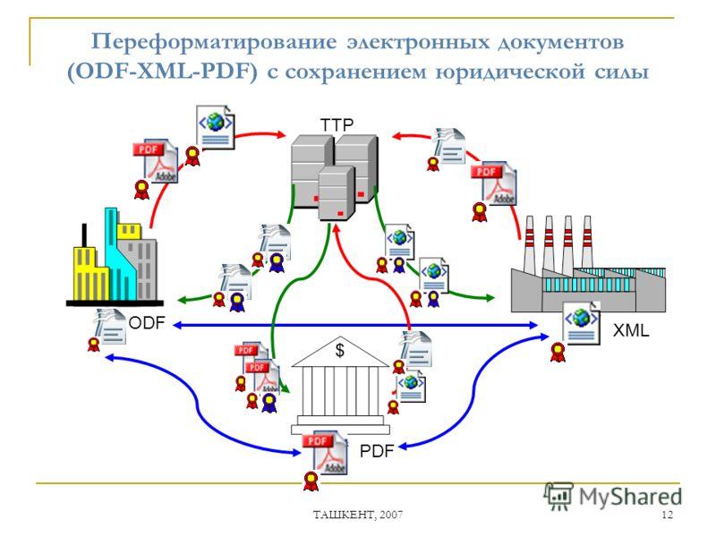ТАШКЕНТ, 2007 12 Переформатирование электронных документов (ODF-XML-PDF) с сохранением юридической силы ODF PDF XML TTP