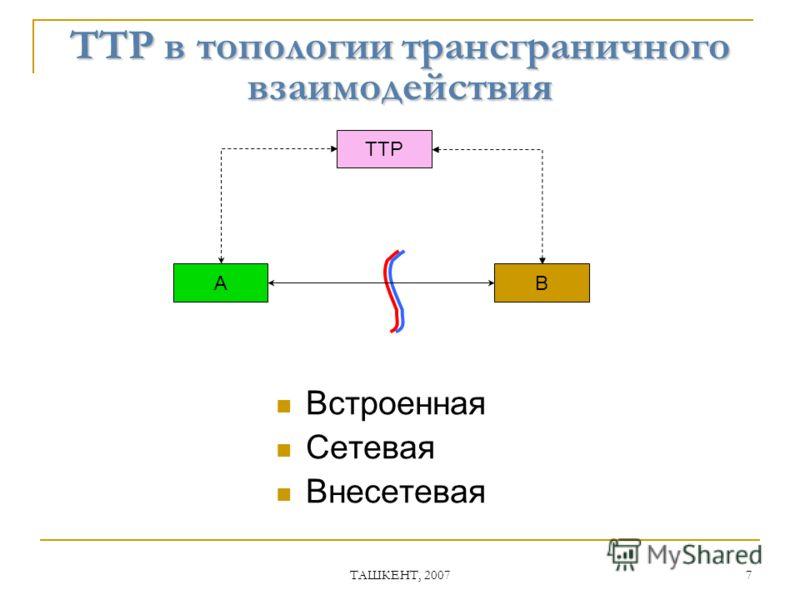 ТАШКЕНТ, 2007 7 ТТР в топологии трансграничного взаимодействия Встроенная Сетевая Внесетевая A TTP B