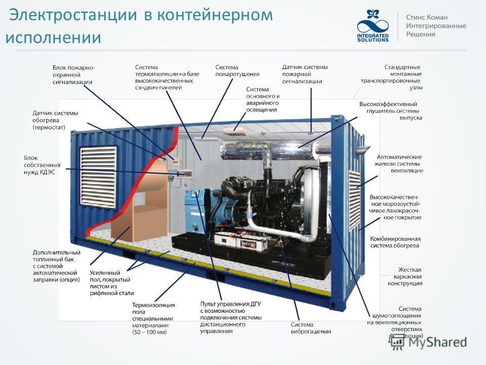 Электростанции в контейнерном исполнении