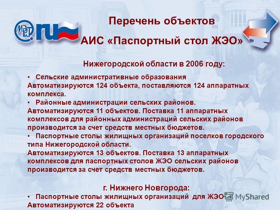Нижегородской области в 2006 году: Перечень объектов АИС «Паспортный стол ЖЭО» Сельские административные образования Автоматизируются 124 объекта, поставляются 124 аппаратных комплекса. Районные администрации сельских районов. Автоматизируются 11 объ