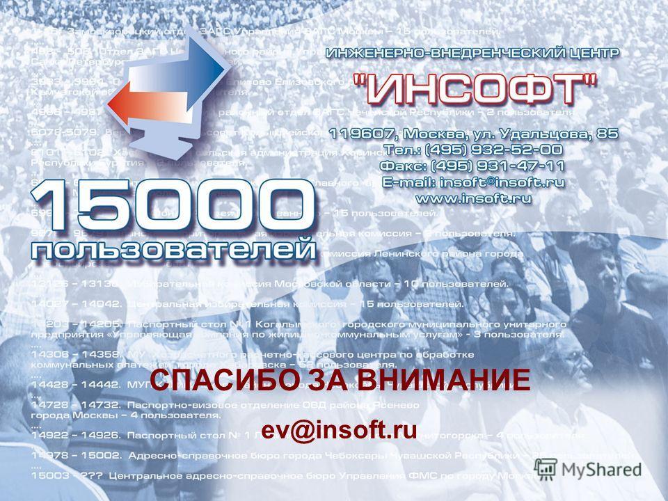 СПАСИБО ЗА ВНИМАНИЕ ev@insoft.ru