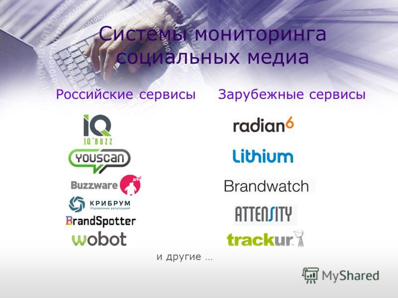 Российские сервисы Зарубежные сервисы Системы мониторинга социальных медиа и другие …