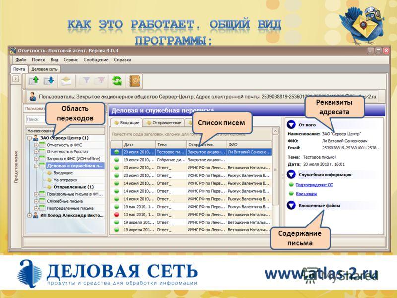 Область переходов Список писем Содержание письма Реквизиты адресата www.atlas-2.ru