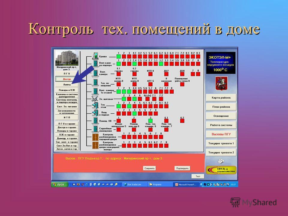 Связь с тех. помещениями в доме Связь с тех. помещениями в доме