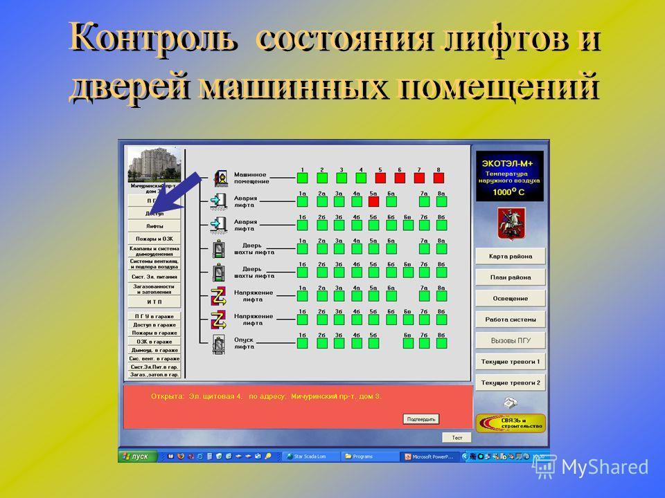 Контроль тех. помещений в доме
