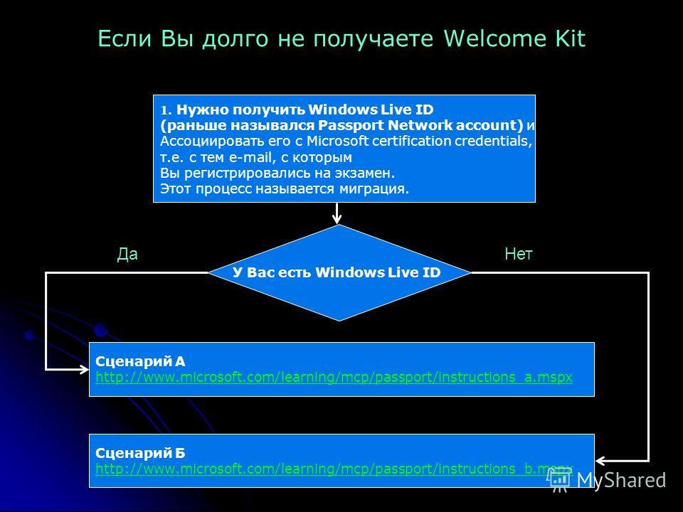 1. Нужно получить Windows Live ID (раньше назывался Passport Network account) и Ассоциировать его с Microsoft certification credentials, т.е. с тем e-mail, с которым Вы регистрировались на экзамен. Этот процесс называется миграция. Если Вы долго не п