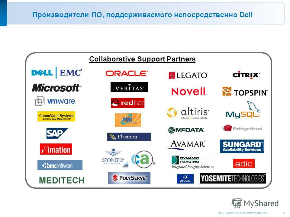 DELL EXECUTIVE BUSINESS REVIEW10 Производители ПО, поддерживаемого непосредственно Dell Collaborative Support Partners