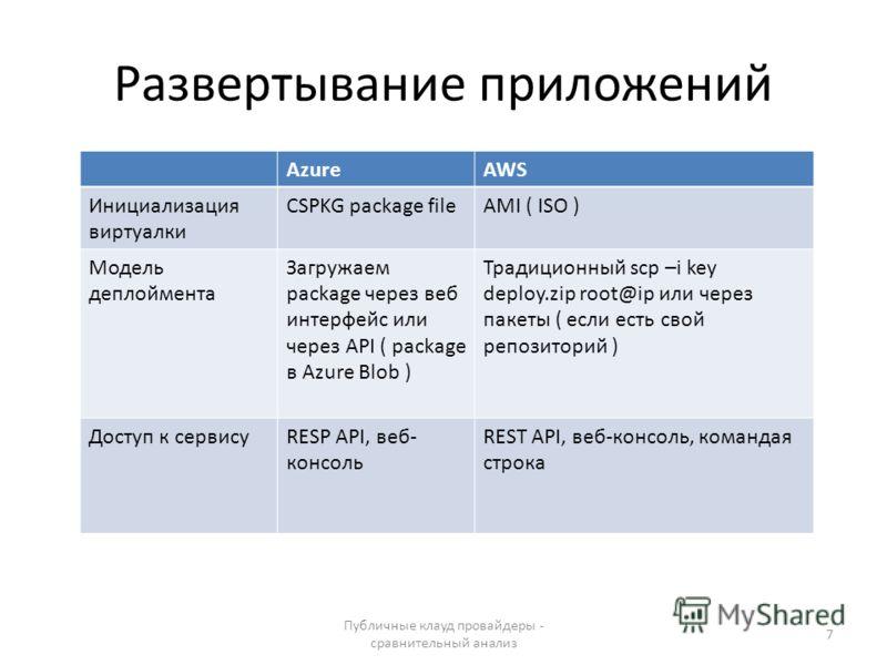 Развертывание приложений Публичные клауд провайдеры - сравнительный анализ 7 AzureAWS Инициализация виртуалки CSPKG package fileAMI ( ISO ) Модель деплоймента Загружаем package через веб интерфейс или через API ( package в Azure Blob ) Традиционный s