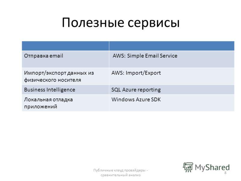 Полезные сервисы Публичные клауд провайдеры - сравнительный анализ 8 Отправка email AWS: Simple Email Service Импорт/экспорт данных из физического носителя AWS: Import/Export Business IntelligenceSQL Azure reporting Локальная отладка приложений Windo